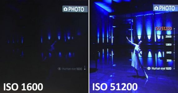 Sony Shows Off the First Smartphone Camera with ISO 51200