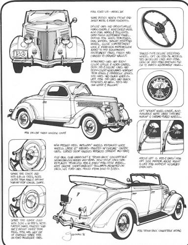 Jeff Godshall Automobile Illustrations and Their Sources