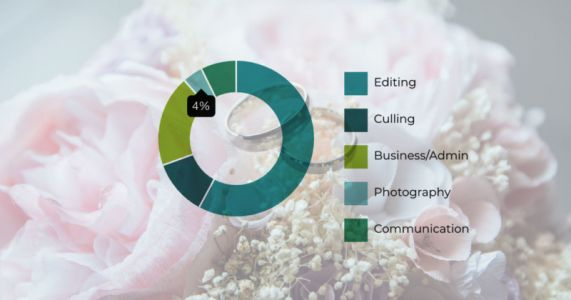 Wedding Photographers Spend Only 4% of Their Work Time Taking Photos, Survey Shows