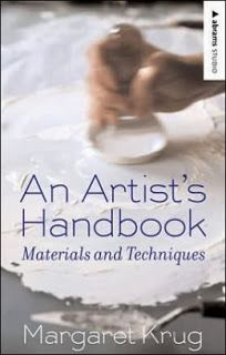 Reading Material on Drawing