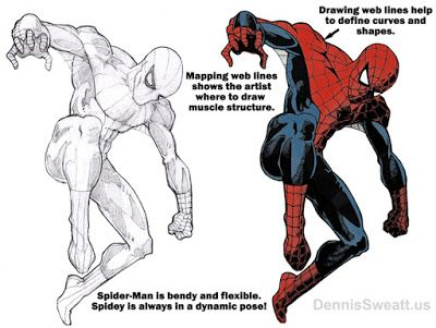 How Drawing Spider-Man Makes You A Better Artist