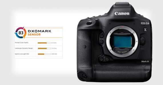 Canon 1D X Mark III Gets Shockingly Low Score on DXOMark, Prompts Criticism