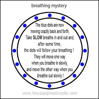 Breathing Illusion