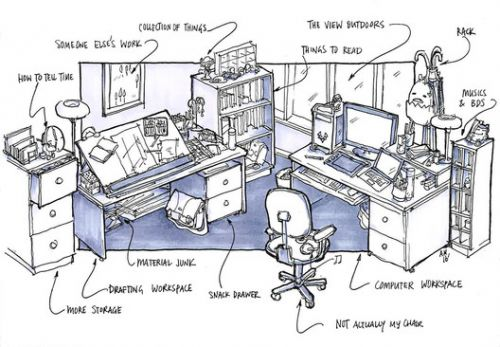 13 Changes to Your Work Space That Could Improve Your Productivity
