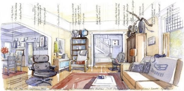 A Guide to our Living Room, and the steps to get there