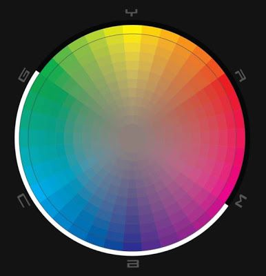 The hub of the color wheel
