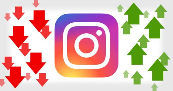 Here's How Instagram Actually Ranks Your Photos