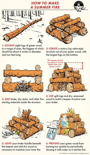 FYI:  How to Build a Summer Fire